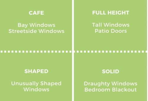 Shutter Style Buying Guide Infographic